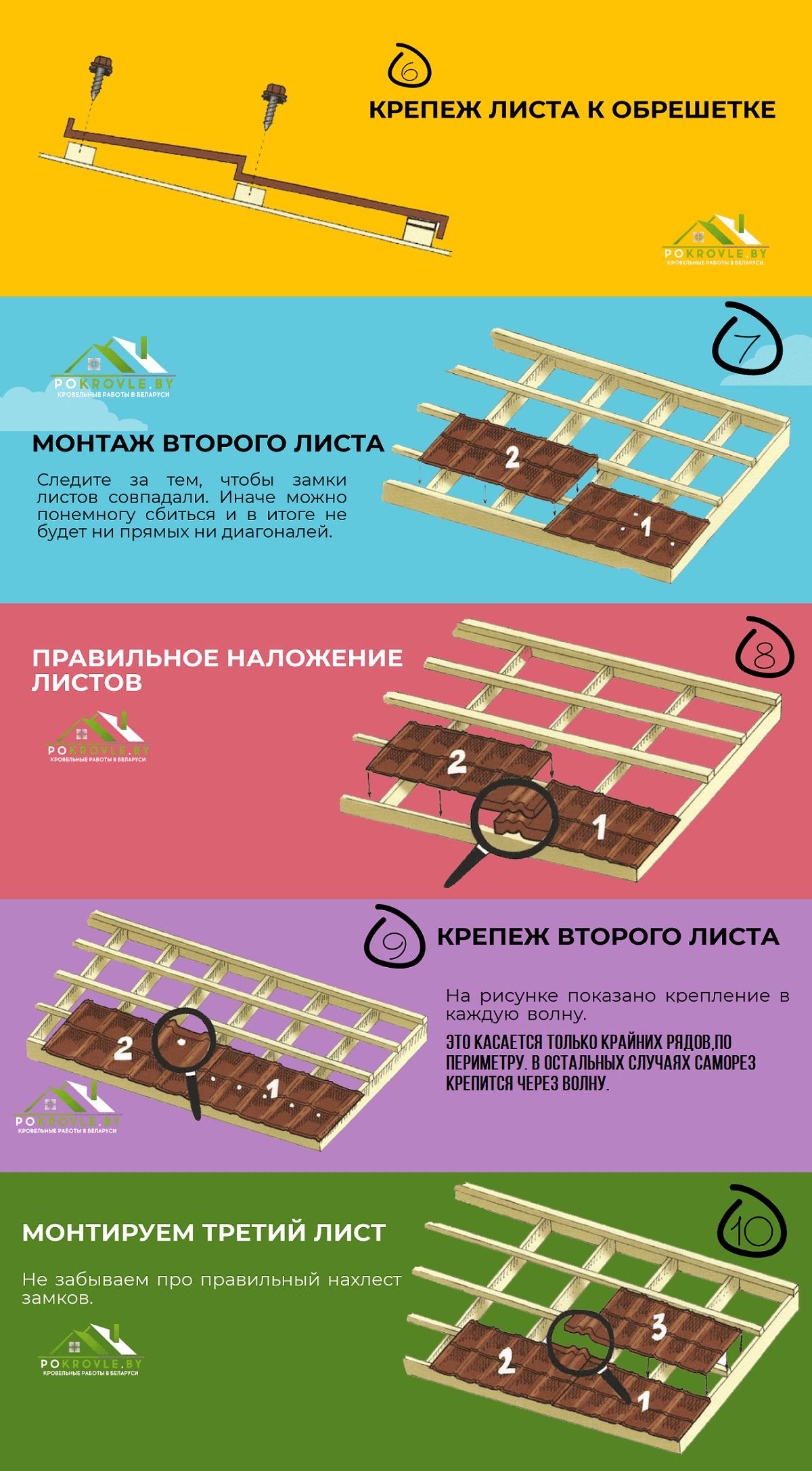 Инструкция монтажа модульной металлочерепицы